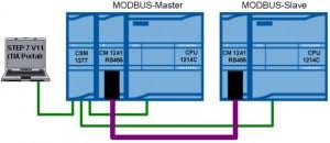 a modbus rtu communication plc siemens simatic s7 1200 Â pt modbus page 1