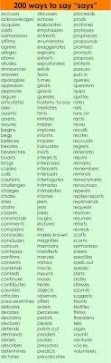 Researched Essay Synonym Bamboodownunder Com