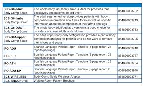 Body Scale Chart Chart