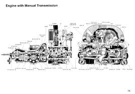 vw thing engine diagram wiring diagram today 1971 vw engine diagram wiring diagram load vw thing engine diagram