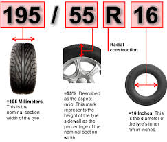 Tyre Height Chart 13 Cogent Wheel Width For Tire Size Chart