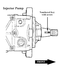 Note the injector pump keyway is also used for reference when performing valve adjustments on the dodge diesel the intake valves optimum lash spec is