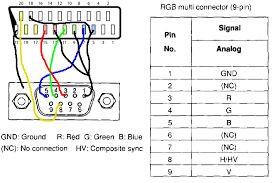 vga to scart wiring diagram wiring diagrams and schematics ford 6000 cd wiring diagram plug