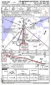 Eham Departure Charts Understanding Charts Technical Support Cubbys Corner
