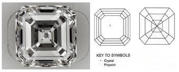 Vs2 Diamond Chart Vs2 Diamond Clarity Rating Guide With Videos Images