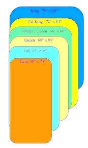 king size mattress vs queen size mattress. Unique Size Full Queen Size Mattress Difference Between King And  Bed Throughout King Size Mattress Vs Queen A