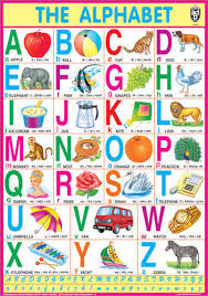 Alphabet Chart With Pictures English Alphabet Chart