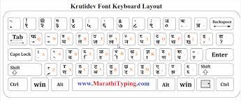 Shree Lipi Marathi And English Fonts Licminsmipos Blog