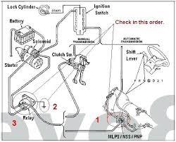 1997 chevy silverado brake light wiring diagram wiring diagram 1997 chevy truck brake light wiring diagram wiring diagram library1997 chevy truck wiring diagram silverado headlight