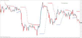 Bollinger Bands 5 Minute Chart Bollinger Bands With 200 Ema Is A Strategy For Trading For