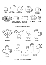 Pin on Waste Drainage Fitting
