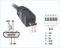wiring diagram for usb to rca best of wonderful micro usb cable wiring diagram for usb to rca best of wonderful micro usb cable wiring diagram gallery electrical wiring diagram for usb