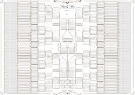 Family Tree Chart 10 Generation Double Ancestor Chart