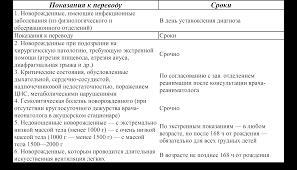 Профилактика внутрибольничных инфекций в родовспомогательных Еще по теме Профилактика внутрибольничных инфекций в родовспомогательных учреждениях
