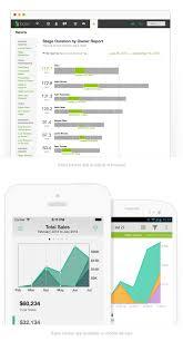 Sales Tracker App Sales Tracker App