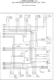 jeep grand cherokee l wiring diagram schematic wiring 1995 jeep grand cherokee instrument cluster circuit wiring diagram