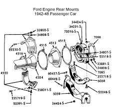 similiar car engine diagram labels keywords car engine diagram labeled labeled car engine diagram sketch coloring