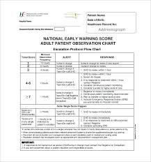 Hospital Chart Forms Medical Patient Chart Template Patient