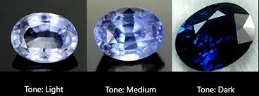Natural Sapphire Color Chart 6 Tips On Buying Sapphires Buying Guide With Pictures