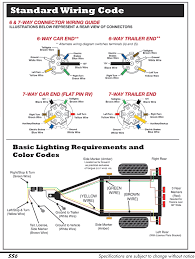 wiring diagram wiring diagram for 7 way blade plug connector trailer wiring color code at Ford Trailer Wiring Diagram