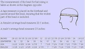 Average Head Size Chart Size Chart Rosehip Hat Studio