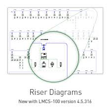 dlm computer interface tools and lmcs software legrand dlm line riser diagram