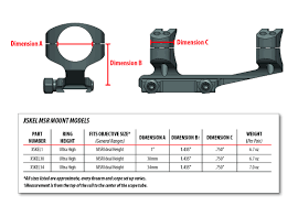 Scope Ring Height Chart Xskel30 Gen 2 Extended Skeletonized 30mm Msr Mount