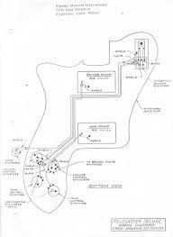stratocaster wiring diagram hss images fender hss strat wiring wiring image fender deluxe diagram