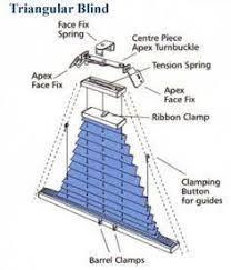 Sloping Vertical Blind Measuring Instructions These Draw To The Blinds Triangular Windows