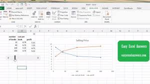 Excel Sliding Scale Chart Add A Slider To Your Chart In Excel