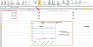 Excel 2010 Charts 2019