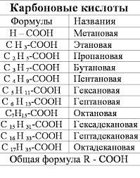 Карбоновые кислоты на Сёзнайке ру Карбоновые кислоты