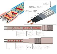 heating cable yiteng cable Hydronic Driveway Heating System parameters and models