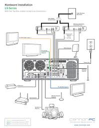 home theater wiring guide design and ideas home theatre wiring solutions home theater wiring guide