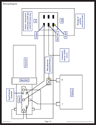 room bar measurement chart lippert components hydraulic through 3-Way Switch Multiple Lights Wiring-Diagram room bar measurement chart lippert components hydraulic through frame slideout user manual page 14 36