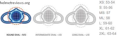 Shoei Nxr Size Chart Agv K3 Sv Size Chart Hjc Helmets Agv Helmets Shark Helmets