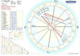 Can Anyone Tell My Starseed Origin By Looking At My Birth