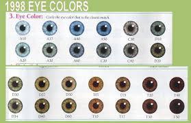 Eye Color Chart Denver Era My Twinn Eye Color Charts