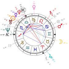 Tyler The Creator Natal Chart Astrology And Natal Chart Of Jesse Tyler Ferguson Born On
