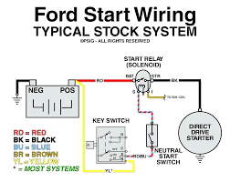 meyer e47 wiring diagram meyers toggle switch e plow snow all meyer e47 wiring diagram meyers toggle switch e plow snow all