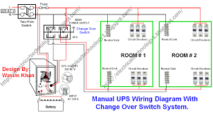 phase panel wiring diagram wirdig manual ups wiring diagram change over switch system