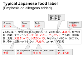 How To Enjoy Japan Safely With Food Allergies And