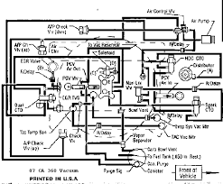 jeep grand wagoneer wiring harness jeep wiring diagrams instructions 1987 grand wagoneer wiring harness 1984 jeep cherokee underhood wiring diagram free diagrams rh dcot org 1979 grand wagoneer 1987