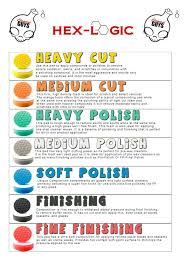 Chemical Guys Chart Chemical Guys Hex Logic Pads Detailing World