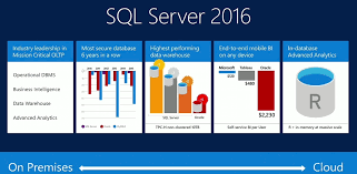 Sql 2012 Version Comparison Chart With Sql Server 2016 Microsoft Focuses On Speed Security