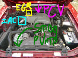 1992 mustang 5 0 idles rough surges and stalls ford mustang forum click image for larger version mustang diagram