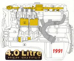 jeep 4 0 liter six cylinder engine 4 0 liter engien