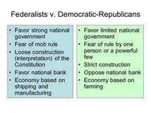 federalist vs anti federalist essay write an essay on unity in federalist vs anti federalist essay