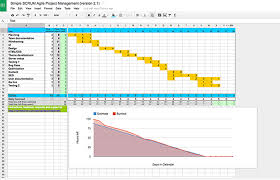 Free Burndown Chart Trello 10 Tips For Using Trello As An Effective Agile Scrum Project