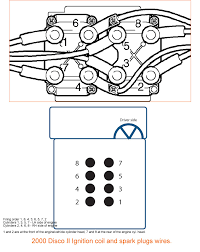 range rover p38 fuse box new on range images free download wiring 2003 Range Rover Fuse Box Location range rover p38 fuse box new 6 range rover suspension diagram td5 fuse box 1997 2003 range rover fuse box diagram